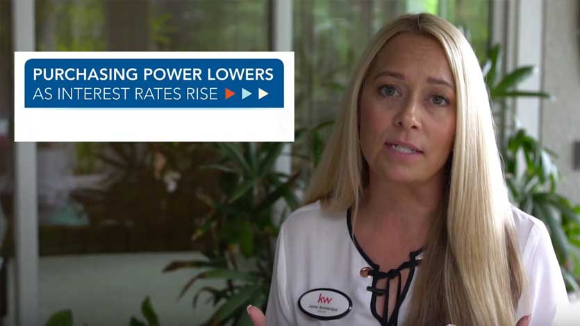 How Rising Interest Rates Affect Purchasing Power