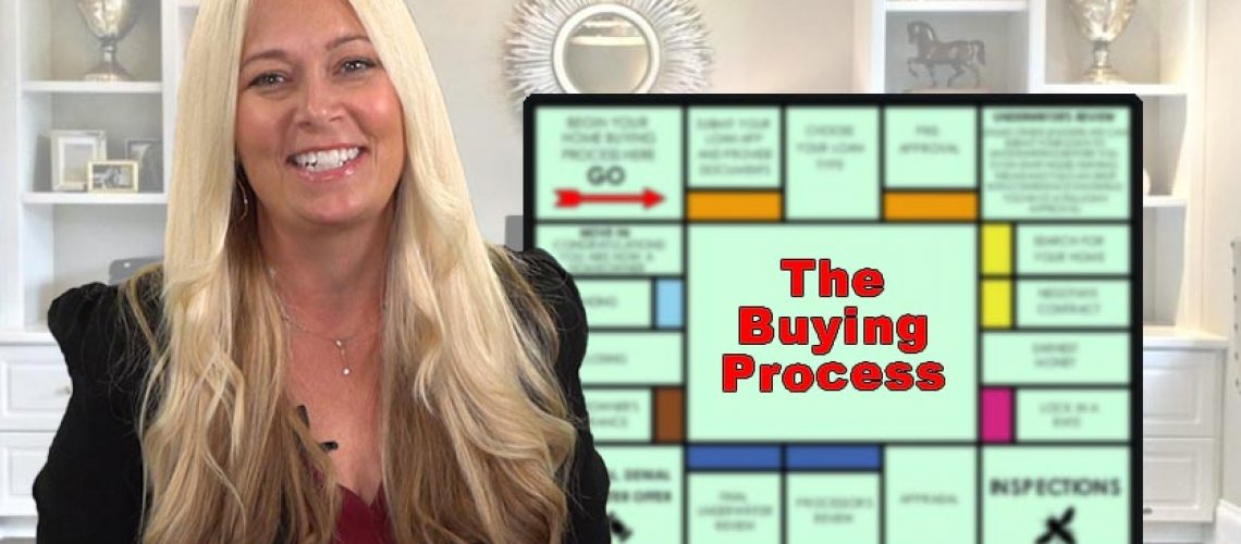 Buying Process Jamie Bevelacqua Real Estate Professional Clermont Orlando Florida